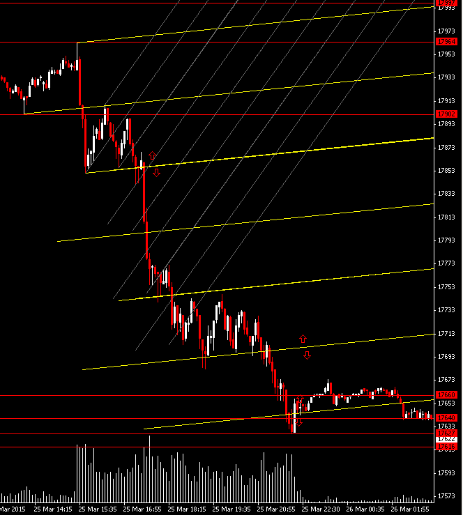 dow5 demo.png