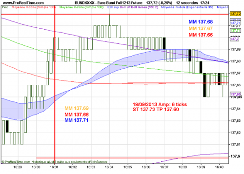 Euro Bund Full1213 Future12.png
