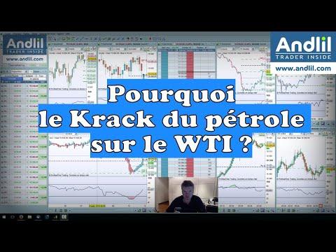Pourquoi le Krach du pétrole sur le WTI ? Quelles sont les raisons et les conséquences de ce Krach?