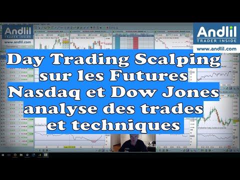 Day Trading et Scalping sur les Futures Nasdaq et Dow Jones : analyse des trades et techniques