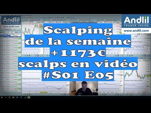 Scalping de la semaine +1173€ scalps en vidéo #S01 E05