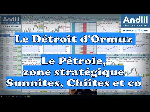 Le détroit d'Ormuz : Pétrole et stratégie, la zone de tous les dangers