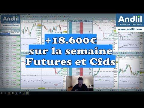 Andlil Bilan de la semaine de trading + 18600 euros Scalping et Day trading Benoist Rousseau