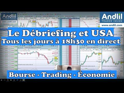 Le Débriefing Bourse et Trading du 16 septembre 2020 par Benoist Rousseau - Andlil.com