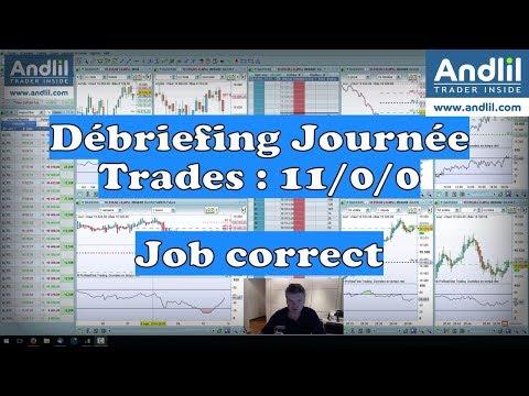 Trader Inside Débriefing belle journée de trading Dax 30 et Dow Jones Futures 30