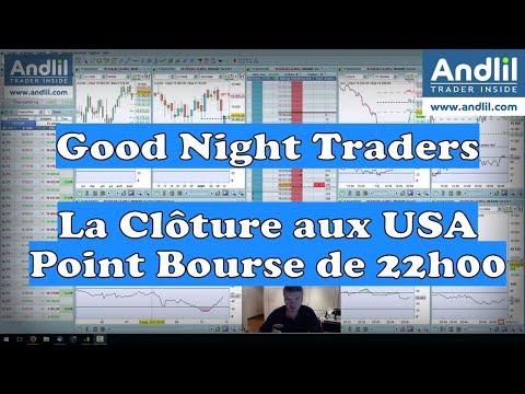 28 octobre 2019 Good Night Traders Live à 21h00 : AT Dax 30, Cac 40, Dow Jones 30, Nasdaq en Bourse