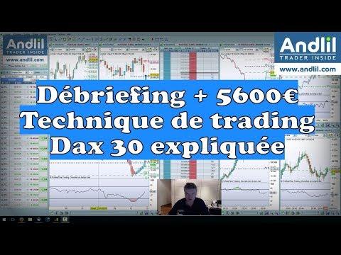 Débriefing 16 juillet 2018 +5600 euros Technique de Trading sur le Dax 30