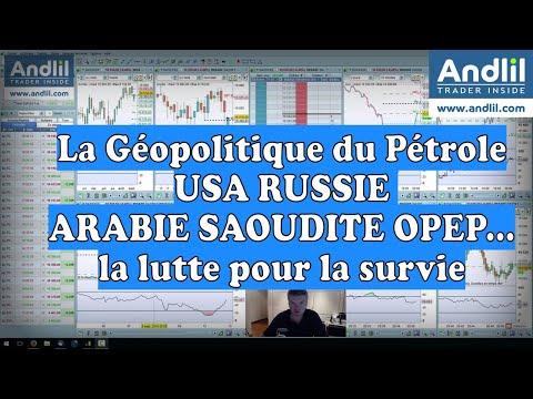 La Géopolitique du Pétrole, USA RUSSIE ARABIE SAOUDITE OPEP...