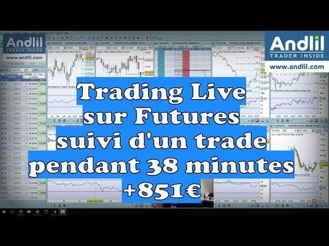 Trading Live sur Futures : suivi d'un trade pendant 38 minutes +851€