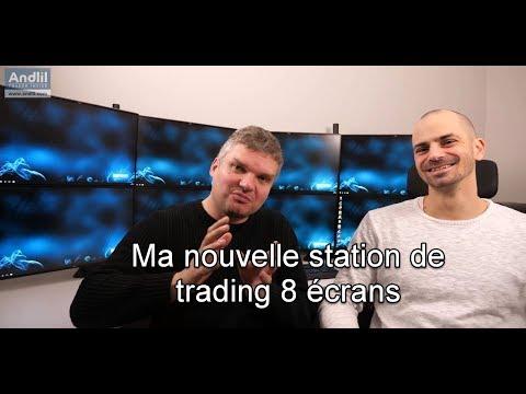 Ma station de trading 8 écrans avec Ready For Trading