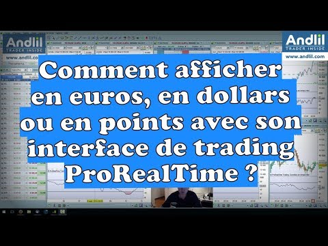 Comment choisir l'affichage en euros, dollars ou points sous ProRealTime ?