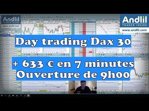 Andlil - Day trading Dax 30, exemples de trades +633€ par Benoist Rousseau