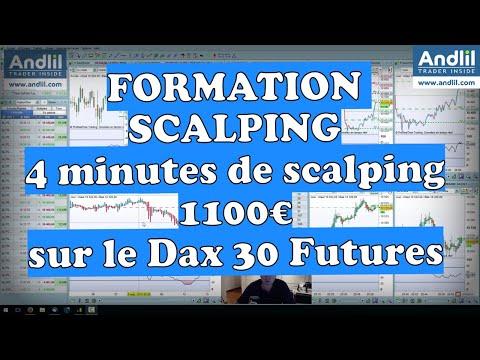 Scalping Dax 30 Futures : 4 minutes de trading +1100€