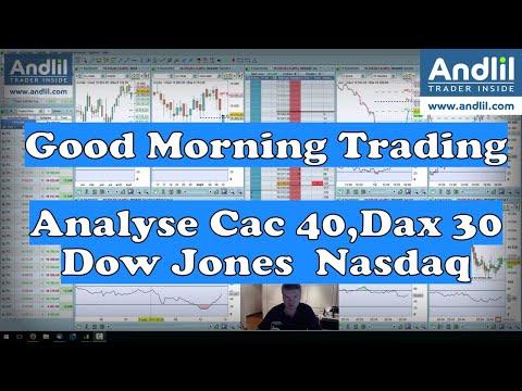 Le Good Morning Trading Analyses DAx 30 Cac 40 YM NQ ES 13 février 2020 par Benoist Rousseau Andlil