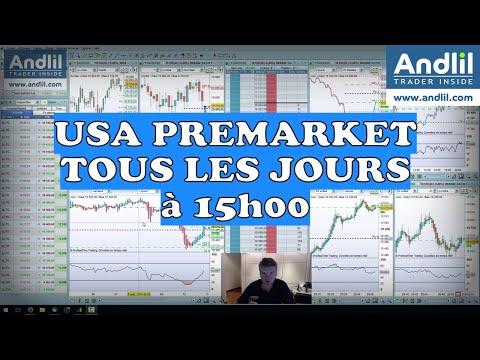 USA PREMARKET du 5 août 2020 par Benoist Rousseau - Andlil