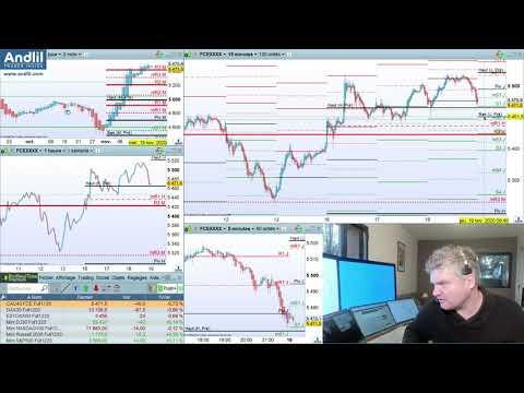 Prise de bénéfices et tests du bas des ranges Le Good Morning Trading présenté par Benoist Rousseau