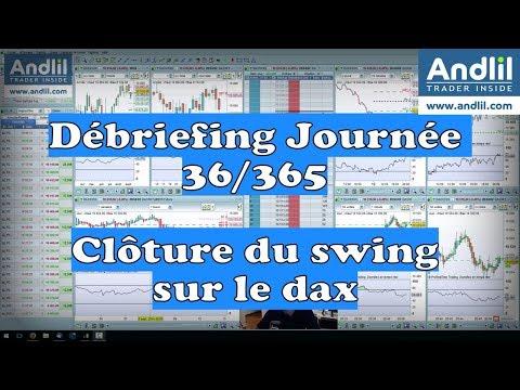 Fin du Swing Trading Dax et grosse frustration sur le Dow Jones