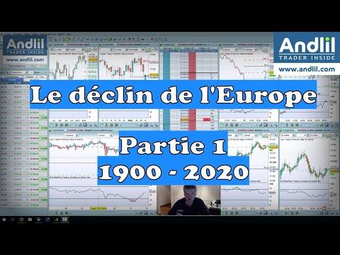 Le déclin de l'Europe de 1900 à 2020 - Partie 1