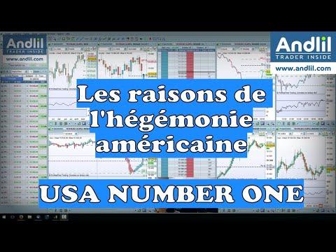 Les raisons de l'hégémonie américaine et de sa domination économique, culturelle, militaire...