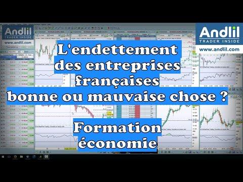L'endettement des entreprises françaises : bonne ou mauvaise chose ?