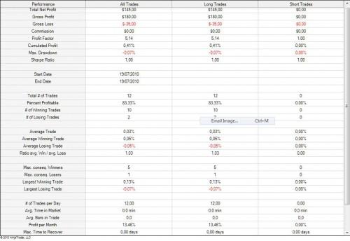 NinjaTrader Performance Report3 e1279527557693