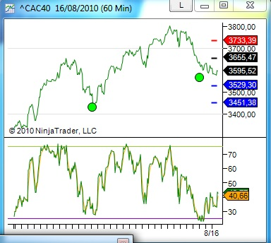 cac trading