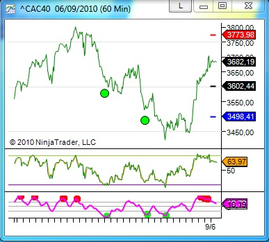 cac 40 trading