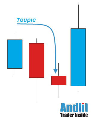 Toupie1