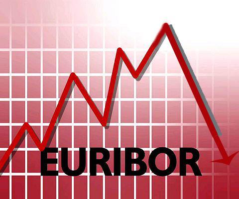 euribor1