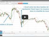 Utiliser les Bandes de Bollinger dans le trading | Vidéo