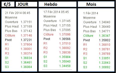 PP R S EuroDol 20140221