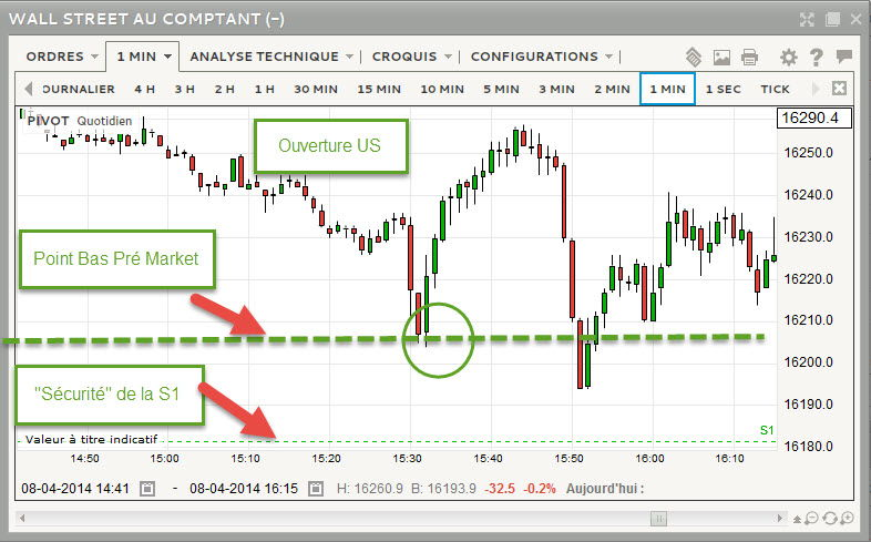 point bas trading