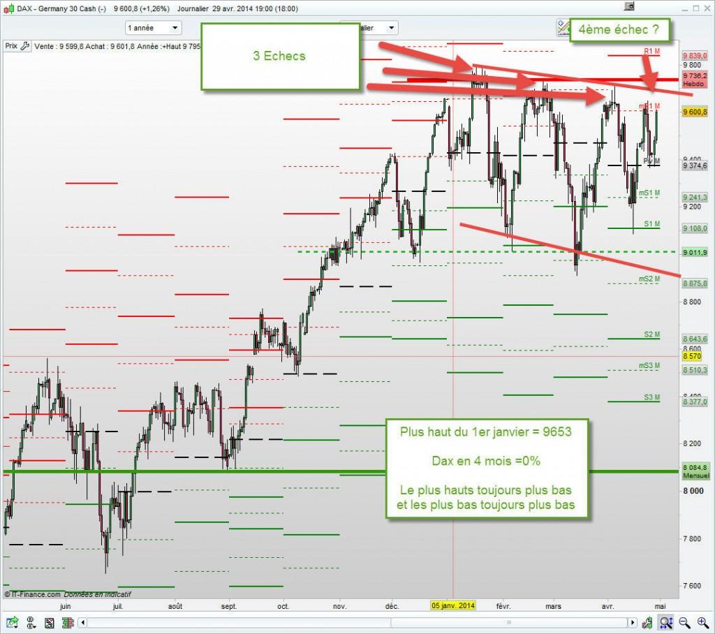 analyse dax swing 1024x908