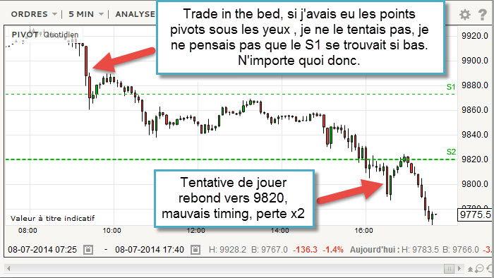 trading2