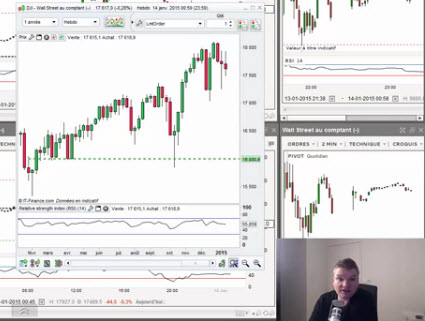 Coaching Bourse en direct