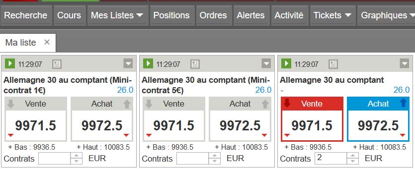 IG Dax 30 à 1 euro