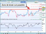 break out cac 40 160x120