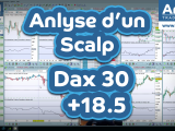 analyse scalping 160x120