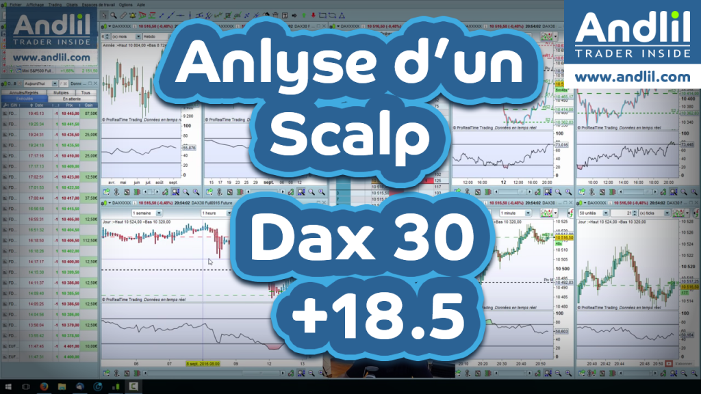 analyse scalping