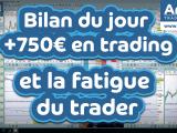 fatigue trading 160x120