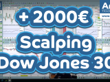 Scalping sur le Dow Jones avec les points pivots +2000€