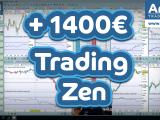 trading zen 160x120