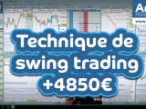 Technique de swing trading