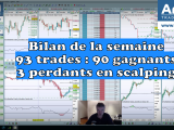 Bilan de la semaine de trading sur futures 160x120