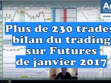 bilan trading futures 160x120