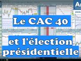 Le cac 40 et l'élection présidentielle 2017