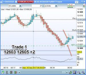 trade 1 300x261