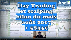 day trading et scalping 300x169