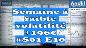 Semaine à faible volatilité 300x169