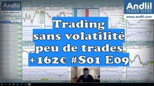 Trading sans volatilité 300x169
